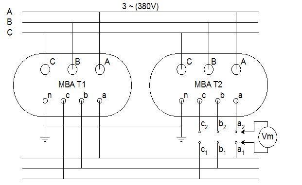 Hình 1: Trường hợp 1- Trung tính phía thứ cấp có đầu nối đất bên ngoài.