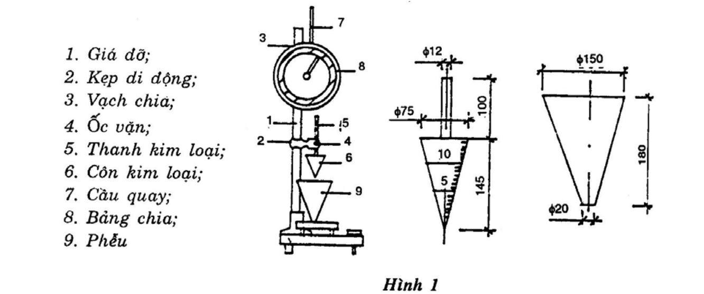 Các dụng cụ cần thiết cho TCVN 3121: 1979